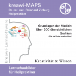 Dr. rer.nat. Zinburg - kreawi-MAPS 2017