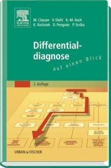Differentialdiagnose - auf einen Blick